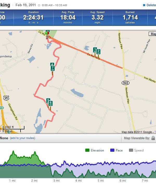 8.0 Miles